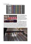 Rennbericht - Slot-Racer.de **HIGHWAYSTAR - Seite 3