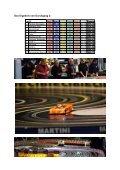 Rennbericht - Slot-Racer.de **HIGHWAYSTAR - Seite 4