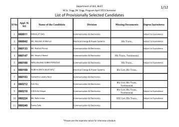 List of provisionally selected candidates (23 April 2013)