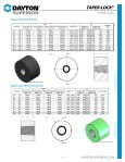 Dayton Superior Taper-Lock Product Guide Detail Chart - Page 3