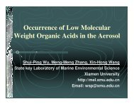 Occurrence of Low Molecular Weight Organic Acids in the Aerosol
