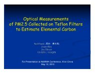 Optical Measurements of PM2.5 Collected on Teflon Filters to ...