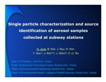 Single particle characterization and source identification of aerosol ...