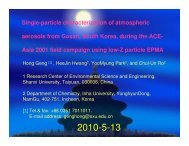 Single-particle characterization of atmospheric aerosols from Gosan ...