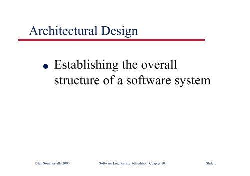 Ch 10 Architectural Design Pdf
