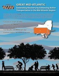 great mid-atlantic overview - East Coast Greenway