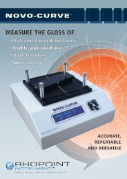NOVO-CURVE MEASURE THE GLOSS OF