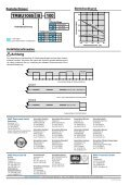 Serie TRBU Schwer entflammbar (entspricht UL-94-Standard ... - SMC - Seite 2