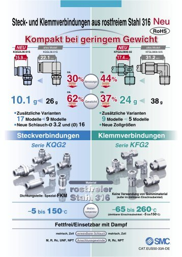 KQG2, KFG2-Katalog - SMC