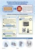Feuchtigkeitsregulierende Schlauchleitung (Moiscon) - SMC - Page 2