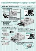 Serie MSQ - SMC - Page 2