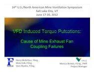 VFD Induced Torque Pulsations: - SME