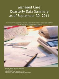 Managed Care Quarterly Data Summary as of September 30, 2011