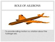 ROLE OF AILERONS