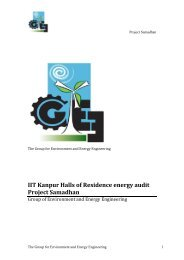 new ENERGY AUDIT OF IIT KANPUR HOSTEL AREA-1