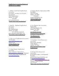 Registered Neighborhood Associations - City of Abilene, Texas