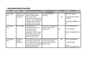National Science Week 2011: Focus Week Date Topic Brief ... - saasta