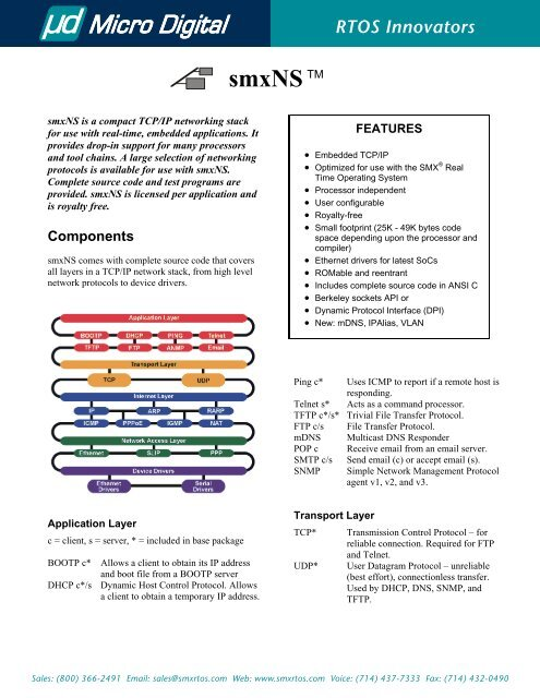 PDF Version - RTOS