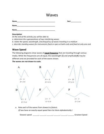 Worksheets Wave Speed Worksheet chapter 15 math skills wave speed speed