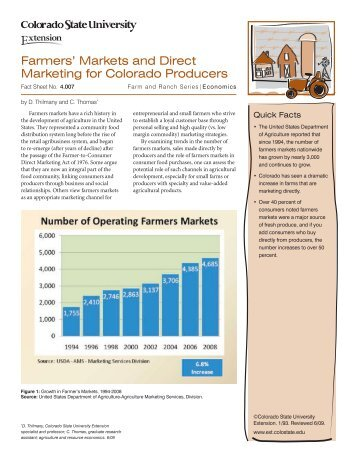 Farmers' Markets and Direct Marketing for Colorado Producers