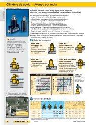 Cilindros de apoio - Avanço por mola - Enerpac