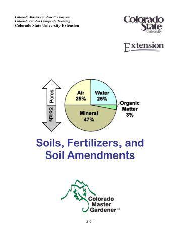 Utilisation of ochreous sludge as a soil amendment for Soil amendments