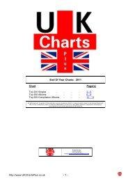 http://www.UKChartsPlus.co.uk - 1 - End Of Year Charts: 2011 Chart ...