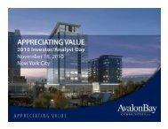 AVB Investor/Analyst Day - SNL Financial