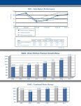Annual Report 2011 - SNL Financial - Page 6