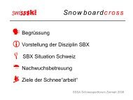 Snowboardcross - Swiss Snowsports