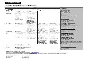 Supervision des manuel pour le cours modulaire