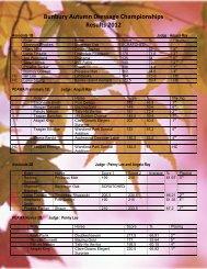 Bunbury Autumn Dressage Championships Results 2012
