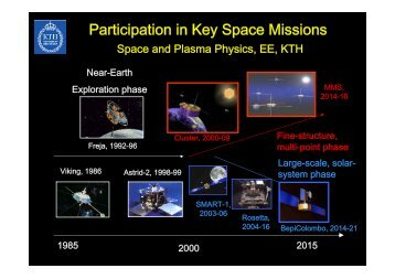 Participation in Key Space Missions