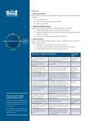 Projektni pristop – ključni dejavnik uspeha - S&T Slovenija d.d. - Page 2