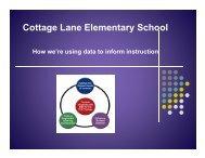 Cottage Lane Elementary School