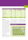 Geschäftsbericht 2012 - Sodalis Krankenversicherer - Seite 5