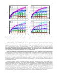 Achieving Numerical Accuracy and High Performance using ... - Netlib - Page 7