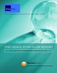 The hedge Fund Flow RepoRT - Interconti, Limited