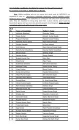 List of eligible candidates shortlisted to appear for the written ... - CCL