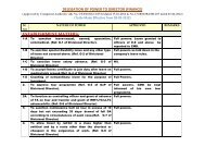 DELEGATION OF POWER TO DIRECTOR (FINANCE ... - CCL