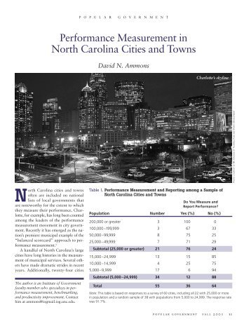 Performance Measurement in North Carolina Cities and Towns