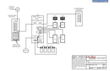gfdi magazines Wildcat Wiring Diagram