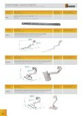 """Sistemi di fissaggio Articolo Descrizione """"Struttura per tetti inclinatiˮ - Page 3"""