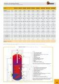 BOLLITORI PER SISTEMI SOLARI - Photovoltaics / Solar Thermal - Page 7