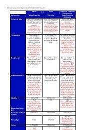 Diferencias-entre-baterias-OPzS-EPzS REALIDAD1.pdf - Solarweb