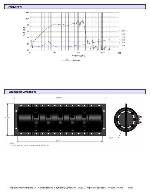 Frequency: Mechanical Dim