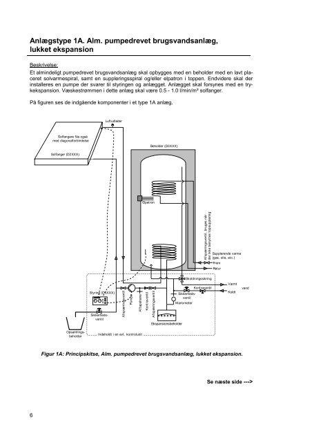 Type A. Brugsvandsanlæg