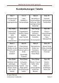 Skatkarten lernen leicht gemacht Teil 2 - Page 6