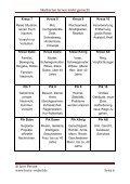 Skatkarten lernen leicht gemacht Teil 2 - Page 7