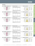 Catalog - Solid State Luminaires - Page 4